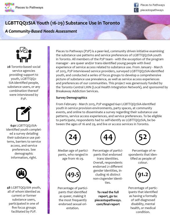 P2P Fact Sheet 1
